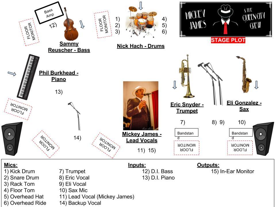 QCC Stage Plot.jpg